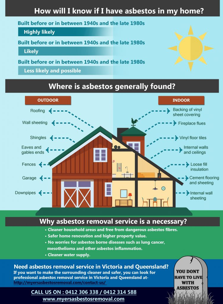 Asbestos-Removal-Infographic-1-752x1024.